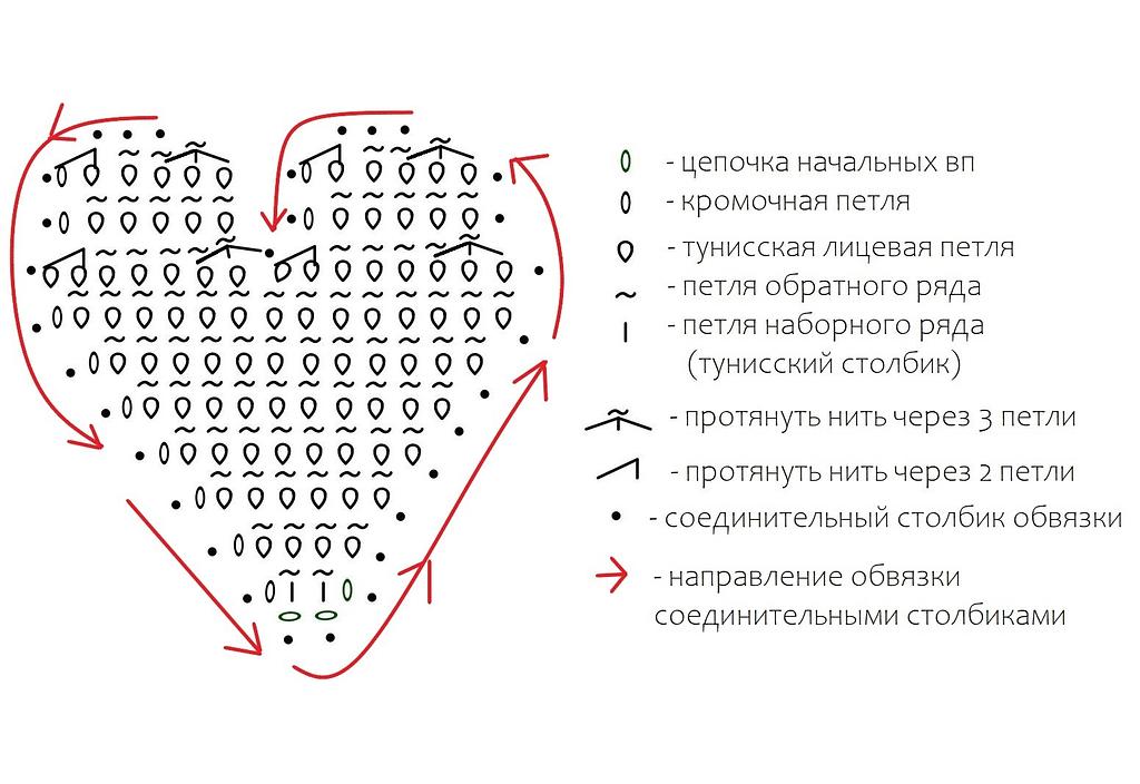 схема вязания сердечка тунисским крючком